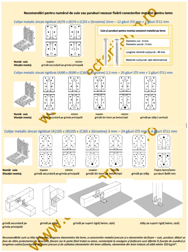 Recomandare pentru numarul de cuie necesar fixarii conectorilor metalici pe lemn